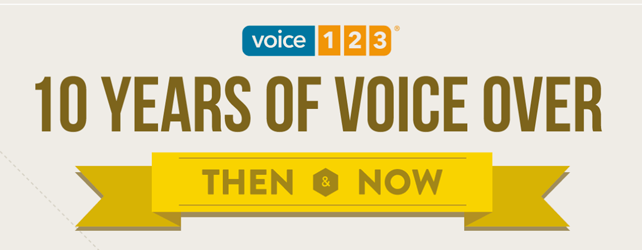 10 Years Of Voice123 (Infographic)